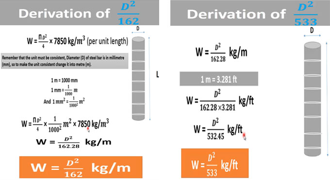 Unit Weight Of Steel In Kg/m3 | Steel Weight Calculation Formula