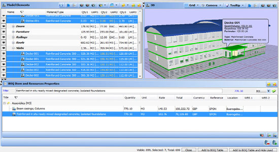 The applications and advantages of construction cost estimating software