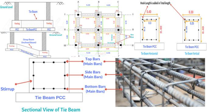 Tie Beam Bar Bending Schedule | Reinforcement Calculation