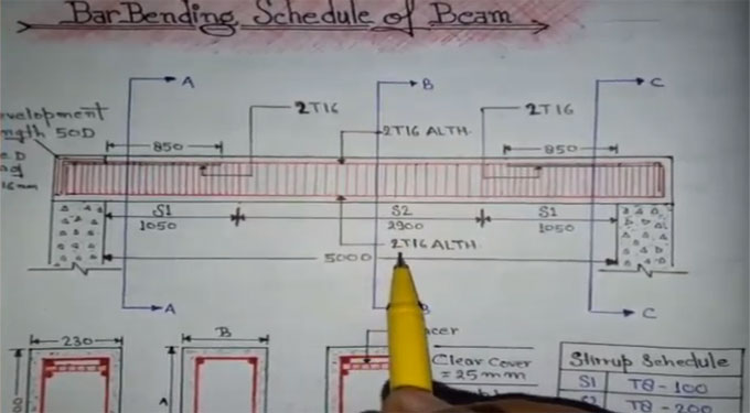 How to prepare bar bending schedule of beam