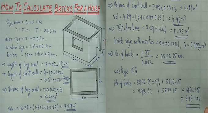 How to calculate the number of bricks in a house