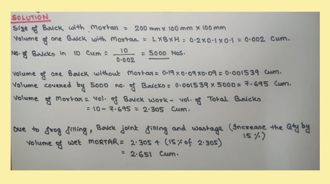 Calculation of the quantities cement, sand & water in mortar for any brickwork