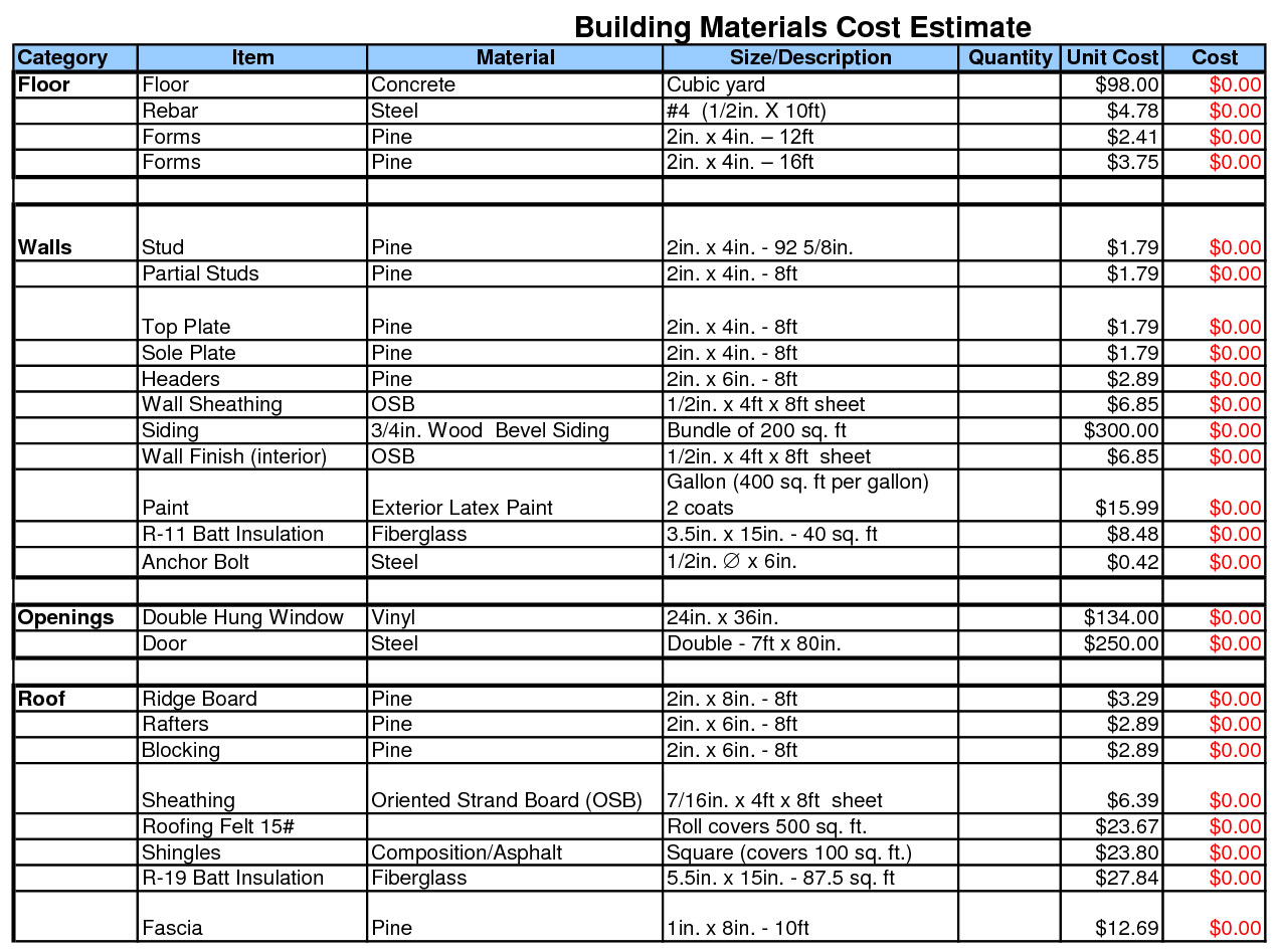 Building Materials Cost Estimate Sheet