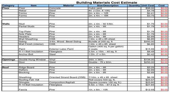 Building calculator building materials cost estimate sheet New construction calculator