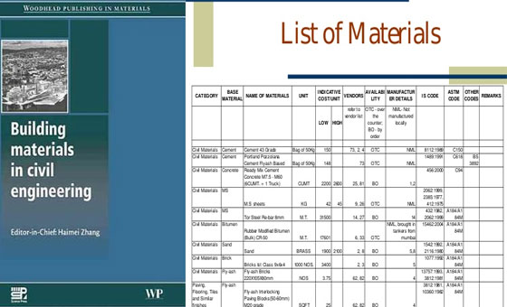 Building materials in civil engineering civil and for Construction materials cost estimator