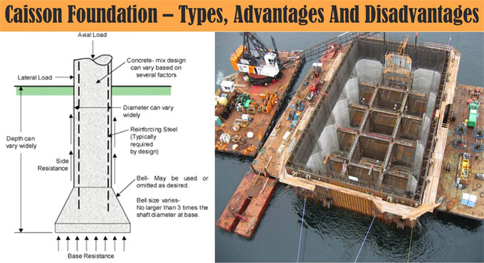 What is Caisson Foundation and How is it Used in Construction