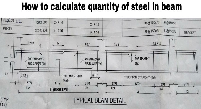 Calculating Steel quantity of beam
