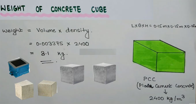 Some useful tips to determine the weight of a concrete cube