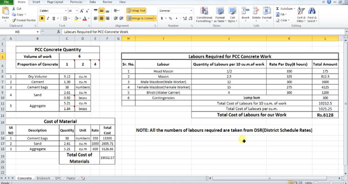 How to use excel to make calculation for labors required in PCC or concrete work