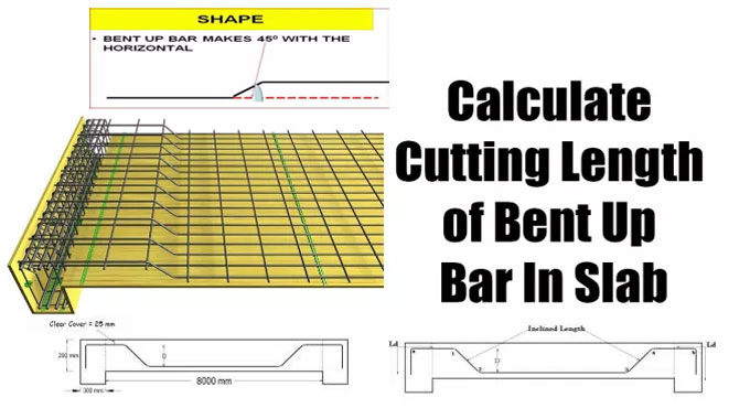 Some useful tips to work out the cutting Length of Bent Up Bar In Slab
