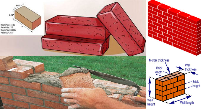 How to work out numbers of bricks for a house or a wall