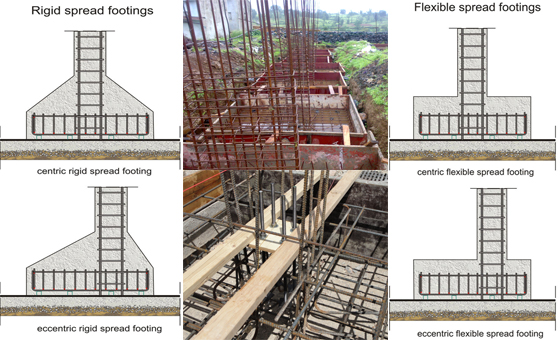 footings and cantilever footings