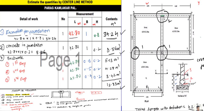 How to apply center line method for estimation of building materials