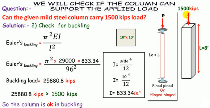 How to verify if the column can support the applied load or force