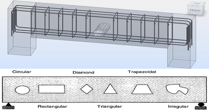 The influences of openings in concrete beams on serviceability and strength of the structure