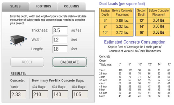 Concrete calculator for construction construction cost New construction calculator