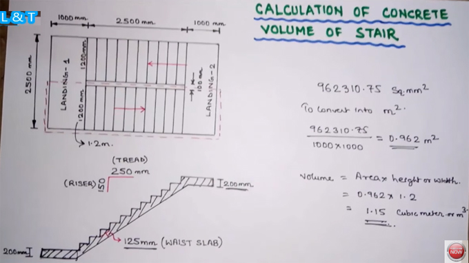 How to calculate the quantity of concrete in staircase