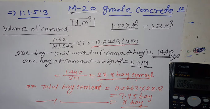 How to determine the quantity of cement, sand and aggregate in M20 grade of concrete mix