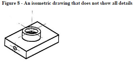 Engineering Drawing and Sketching