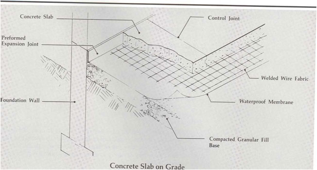 Concrete quantity take off cost estimating for Slab foundation cost calculator