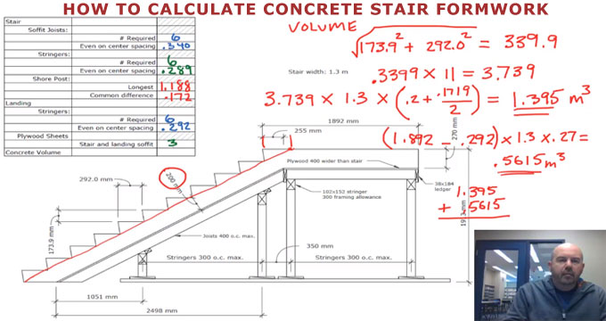 How to calculate the formwork for a concrete stair