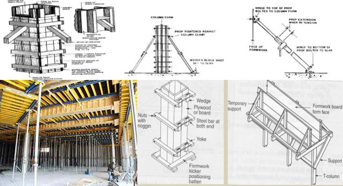 Some vital factors for design and construction of Formwork