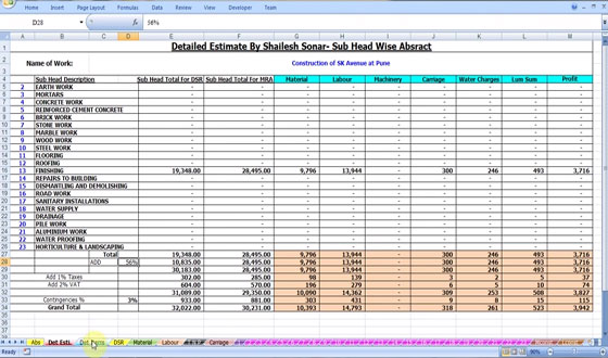 Cost Control Technicals for Construction Projects new version