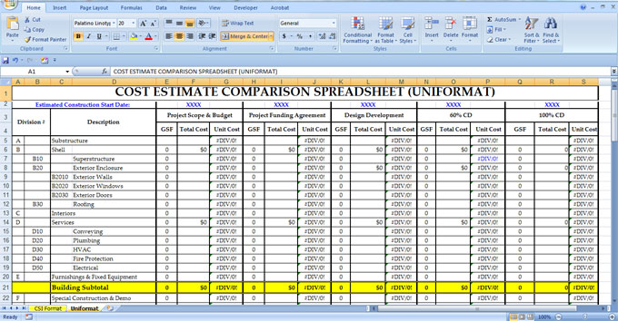 Importance of cost estimation for any construction project