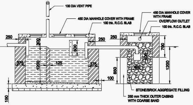 Septic tank design specifications septic tank design for Septic tank designs