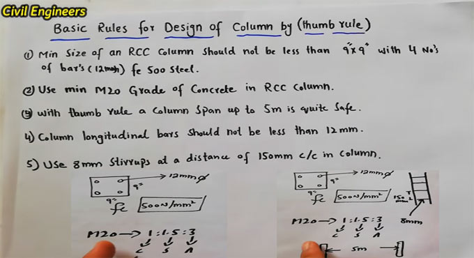 The fundamental rules to design a column with adherence to thumb rules