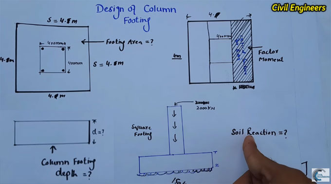 How to create the design of the column footing