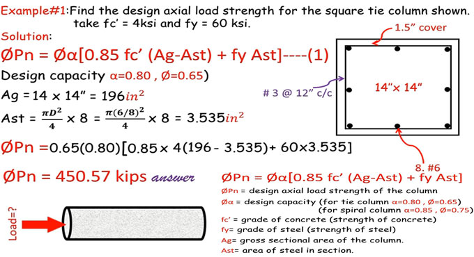 How to design axial strength load of the column