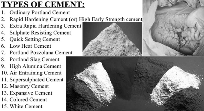 Different types of cement and their uses in construction industry