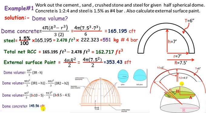 How to estimate material for spherical domes or sloped slab