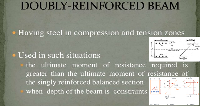 Brief overview of Doubly Reinforced Beam