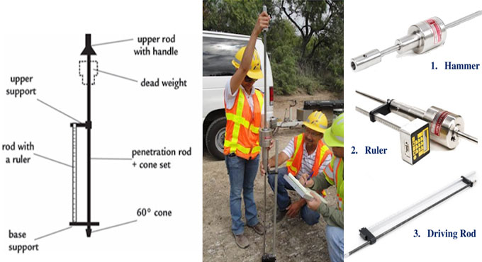 Dynamic Cone Penetrometer: what and how
