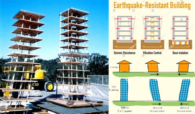 Construct Earthquake Resistant Buildings by Simple Means