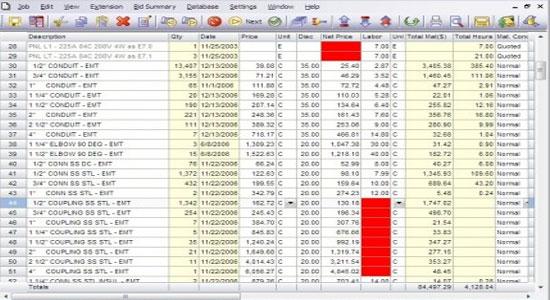 Estimating Software Product Demonstration