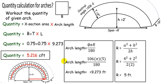 How to calculate the quantity of different types of arches
