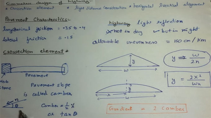 Learn geometric design of highway