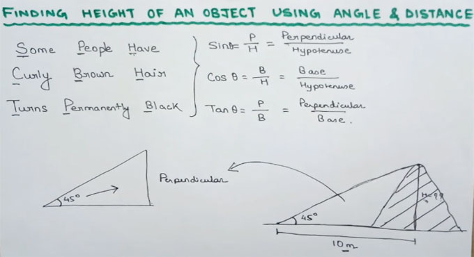 How to measure the height with specified angle and distance