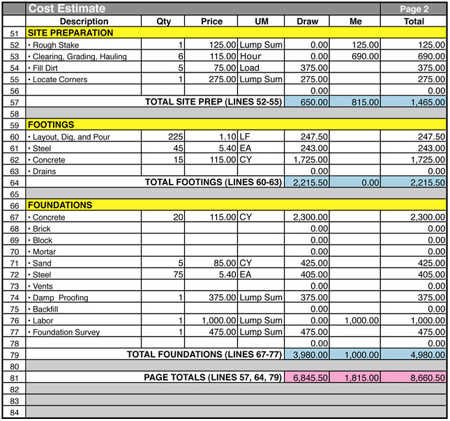 home construction cost estimate sheet