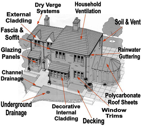 materials for house construction