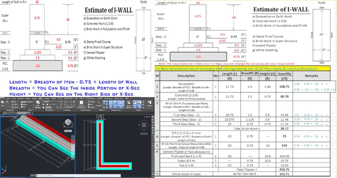 How to use excel for estimating & costing of the Civil Engineering Projects