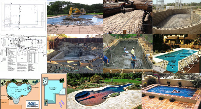 How to construct a in-ground pool