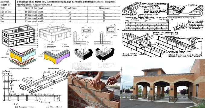 Categories and causes of movements in Masonry Building