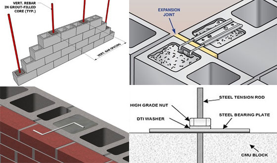 masonry wall construction types