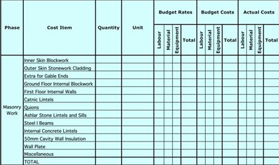Masonry estimating work spreadsheet Material list for building a house spreadsheet