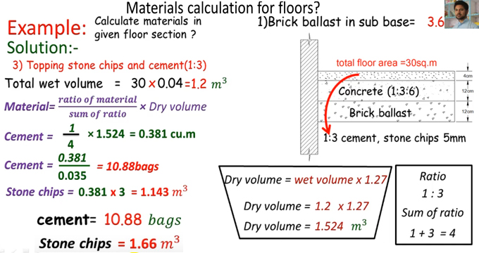 How to measure materials for floors