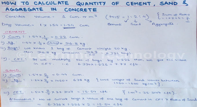 Tips to measure the quantities of cement, sand and aggregate for Nominal Concrete Mix (1:2:4)